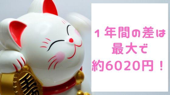 1年間の差は最大で6020円